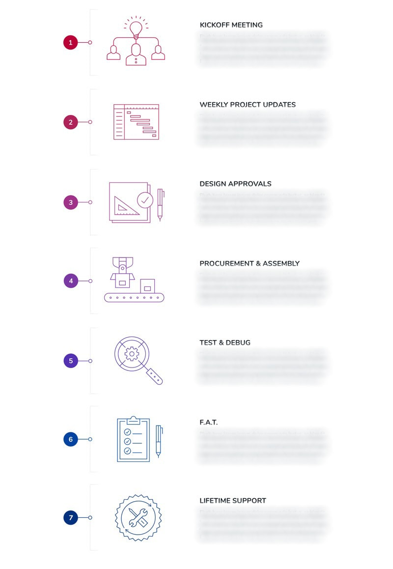 Infographic-for-Industrial-Automation-company