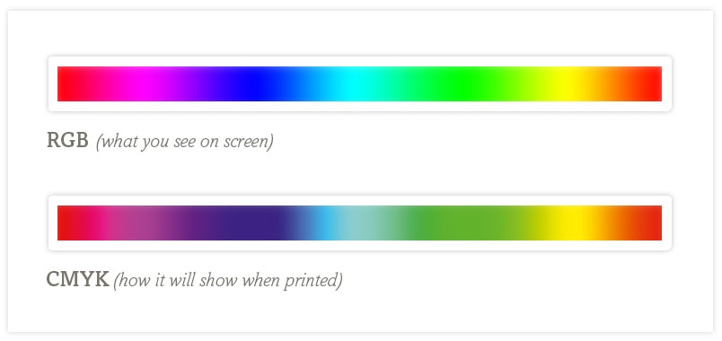 Color Explained: RGB, CMYK and Pantone - Windmill Strategy